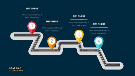 Road Map Powerpoint Template Free by Free Roadmap Powerpoint Slides Ppt Presentation Theme