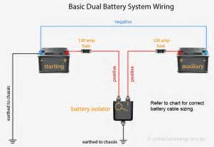 similiar bennington marine dual battery system keywords marine dual battery wiring diagram stereo marine wiring