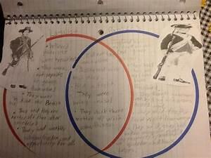 Loyalist And Patriots Venn Diagram
