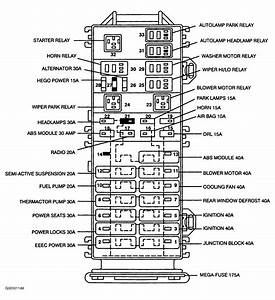 33 2000 Mercury Cougar Fuse Box Diagram