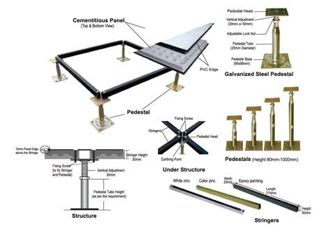 metal ceiling tile search result avayo electronics raised floor system