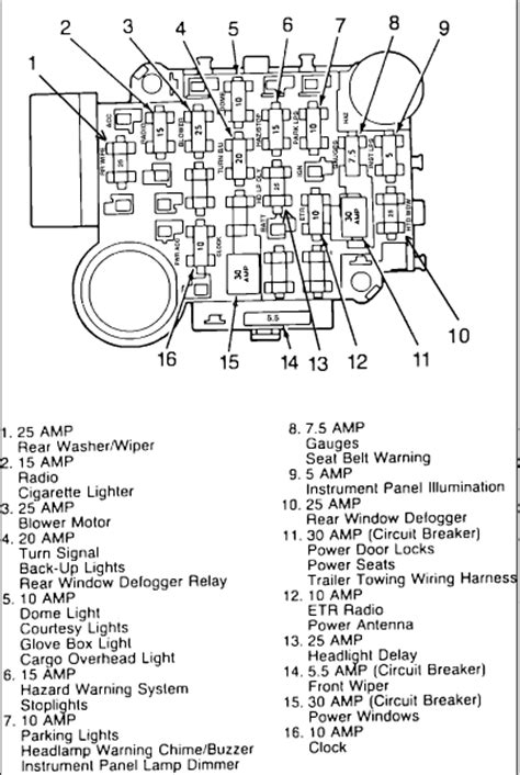 1991 Jeep Grand Wagoneer Fuse Box Diagram by My Power Windows Dont Work Naxja Forums