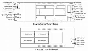 Cognachrome Vision System User U0026 39 S Guide
