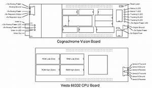 Cognachrome Vision System User U0026 39 S Guide