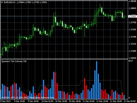 gci mt4 best currency pairs to trade in forex best free day