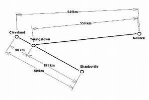 Entfernungen Berechnen Luftlinie :  ~ Themetempest.com Abrechnung
