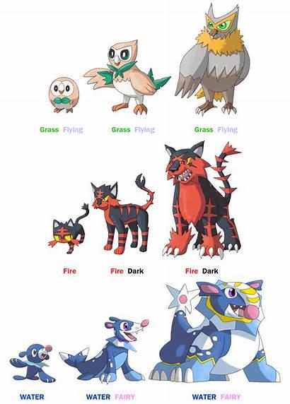 Pokemon Starters Alola Evolution Deviantart Fake Rizegreymon22