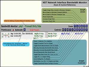 Nst Network Interface Bandwidth Monitor