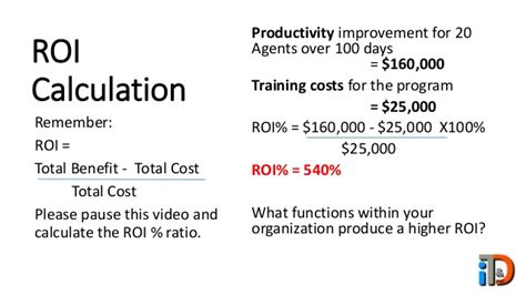 training calculating roi