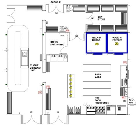 commercial kitchen layout ideas refurbishments kitchen culinary spaces pinterest commercial kitchen commercial and design
