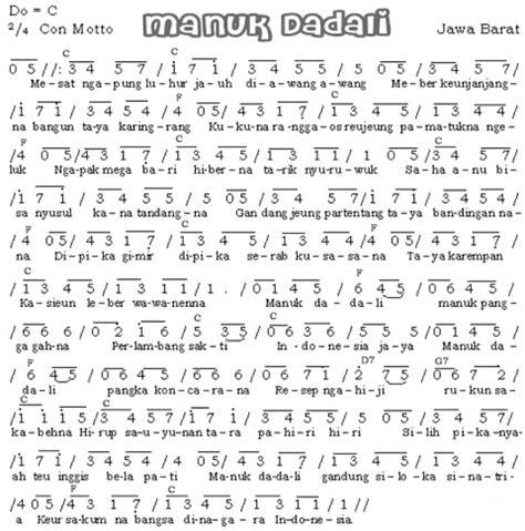 not pianika lagu barat terbaru not angka lagu manuk dadali not angka lagu