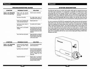 Troubleshooting Guide  System Description