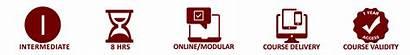 Training Mandatory Doctors Locum Courses Course Learning