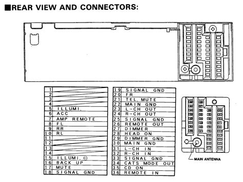 Car Audio Wire Diagram Codes Saab Factory Stereo