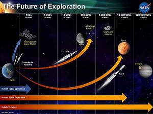The Future of Space Exploration Starts on Earth | NASA