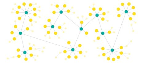 network diagram learn   chart  tools