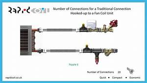 Fan Coil Unit Piping Diagram