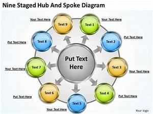 Awesome Marketing Slides Showing Project Management Consultancy Nine Staged Hub And Spoke