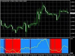 Trend 4 You : quantum trading indicators for metatrader 4 trend monitor indicator for mt4 ~ Orissabook.com Haus und Dekorationen