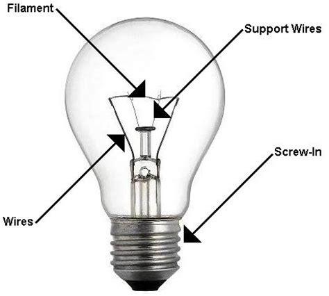 cypressacademy cgoosey light bulbs