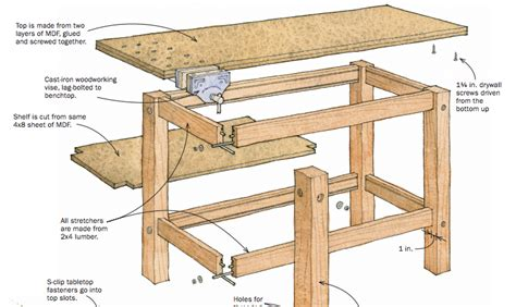 woodwork homemade woodworking workbench plans  plans