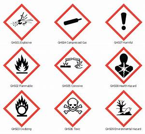 Transport Hazard Pictograms