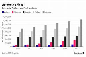 Filipina Dan Vietnam  Surga Baru Pasar Otomotif Asean