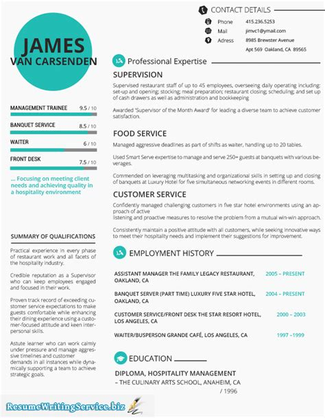 pin hospitality management resume exles i11gif on