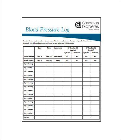 sample blood pressure log     documents
