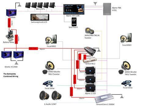 Jensen Car Radio Stereo Audio Wiring Diagram Autoradio