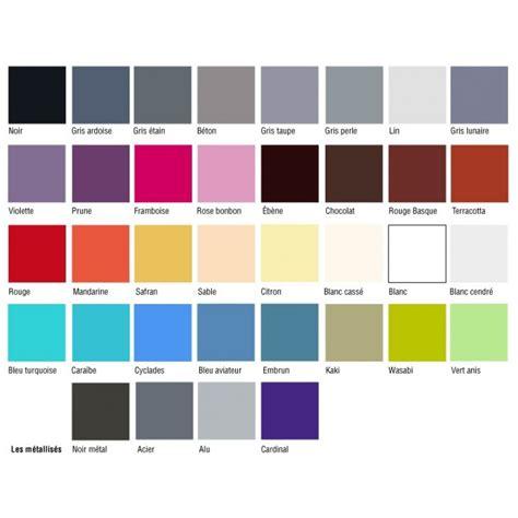 peinture sol resine color turquoise 250ml