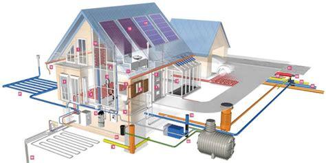 Ростехнадзор разъясняет необходимость получения энергопаспорта . ао нпо техкранэнерго нижегородский филиал