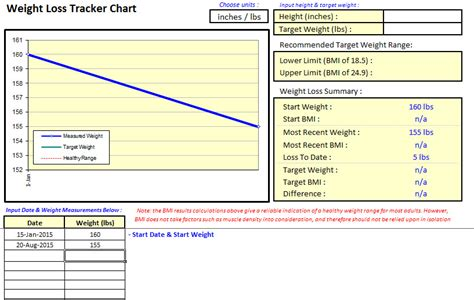 weight loss tracker chart  excel templates