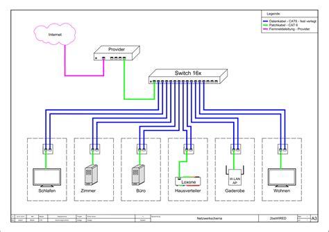 Smart Home Planung by Smart Home Planung Smart Home Planung Leichtgemacht
