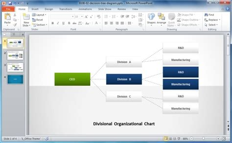 types  organizational structures  charts