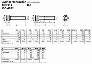 Schrauben Din 912 : din 912 8 8 zylinderschraube der schraubenladen ~ A.2002-acura-tl-radio.info Haus und Dekorationen
