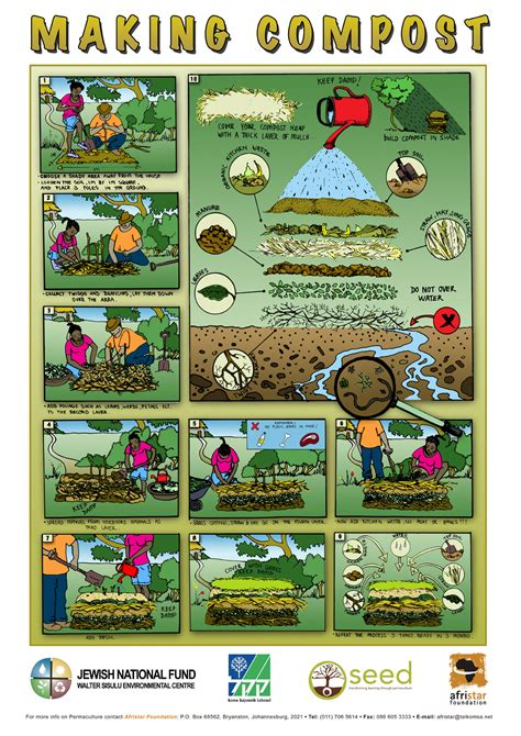 how to make a composter resources provided by food4families