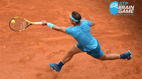 The Four Keys To Rafael Nadal's Dominating Forehand at ...