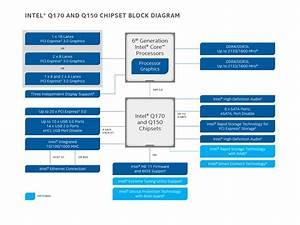 Intel U00ae Q170 Chipset 90587