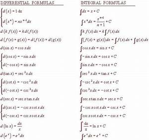 Differential and Integral Formulae | Knowledge | Pinterest