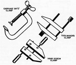 Engine Room Tools