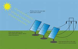 Solar Array Diagram