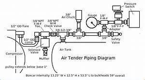 Honeywell Fan Limit Switch Wiring Diagram Download
