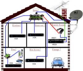 similiar directv genie installation diagram keywords, Wiring diagram