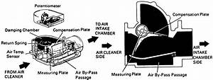 Solved  Diagramanelectrico Toyota Camry 88 Cuantos Voltios