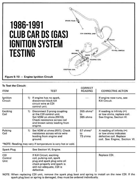 Testing The Ignition System Gas Club Car Carts