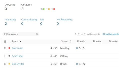 Queues Activity Views Purecloud Resource Center