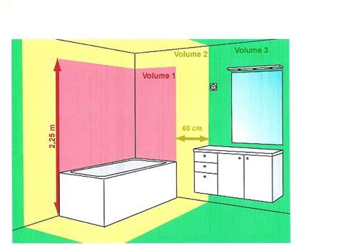 nfc 15 100 cuisine nfc 15 100 salle de bain 28 images norme 233 lectrique