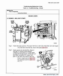 Detroit Diesel 8v92ta Engine Maintenance Manual Pdf