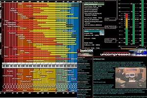 Frequency Spectrum Chart For Mixing Audio Interactive Frq Chart Compression Tut Mastering Gain